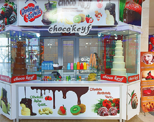 Chocokeyf